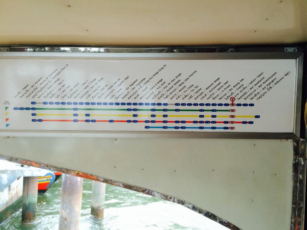 船の中には路線図的なものが。各駅(?)と急行と特急がある