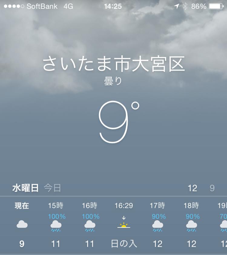 気温一ケタ。寒い!