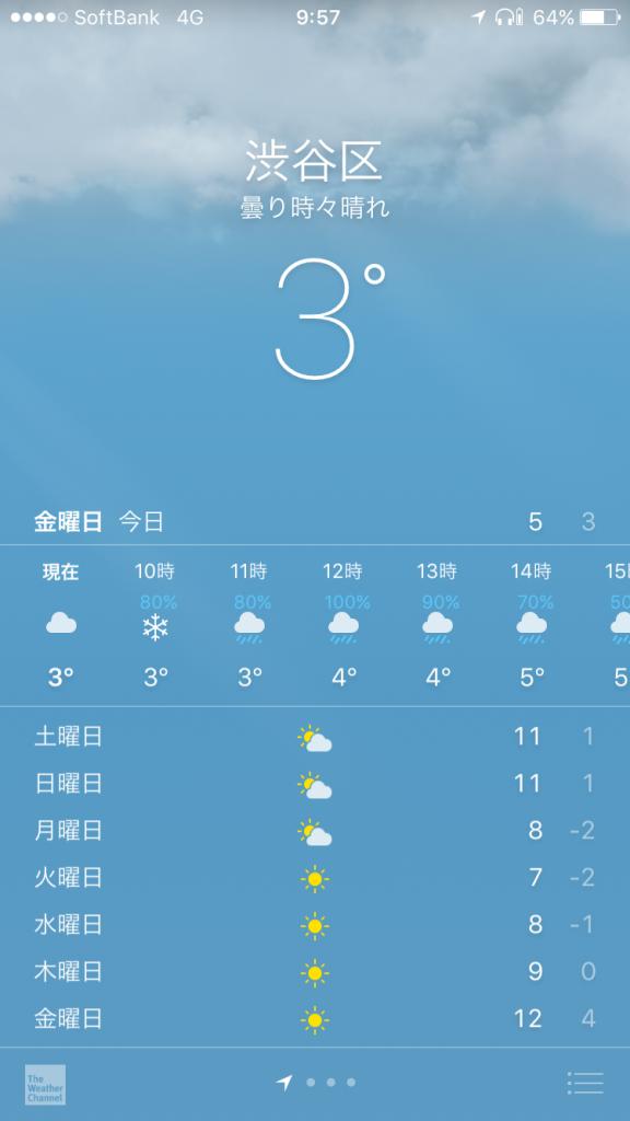 この日の朝10:00の気温。寒い
